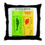 Success Indicator-Throw Pillow