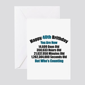 40th Birthday T Shirt Greeting Card