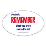 REMEMBERsm2 Sticker