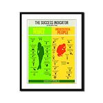 Success Indicator Framed Panel Print