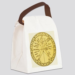 Astrological anatomy - Canvas Lunch Bag