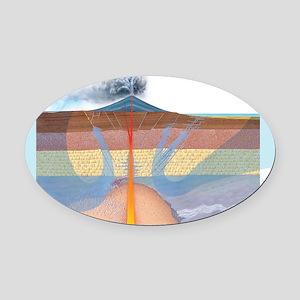 ork - Oval Car Magnet