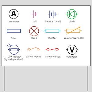 Standard electrical circuit symbols - Yard Sign