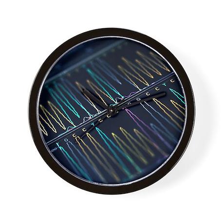 DNA analysis - Wall Clock