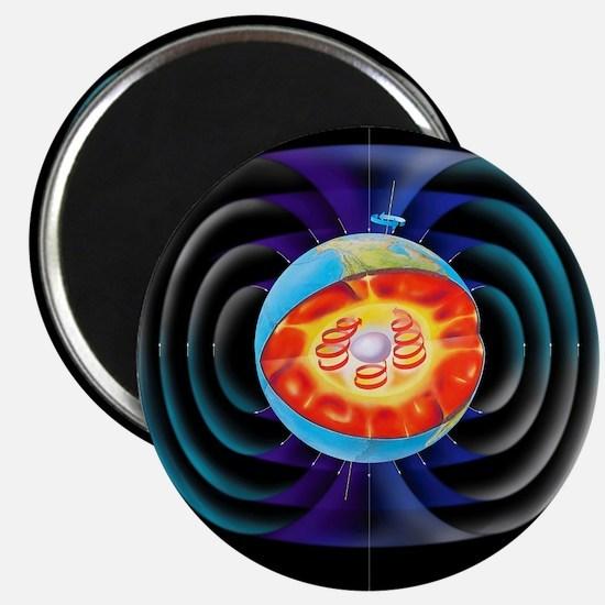 Earth's magnetic field - 2.25