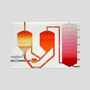 Oil refining process - Rectangle Magnet (10 pk)