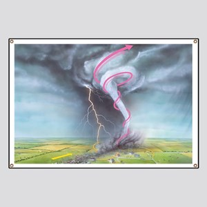 Tornado Banners Post Fb Banners