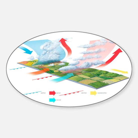 Weather fronts, artwork - Sticker (Oval 10 pk)