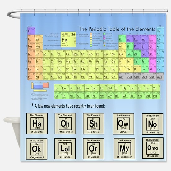 Humorous Periodic Table Shower Curtain