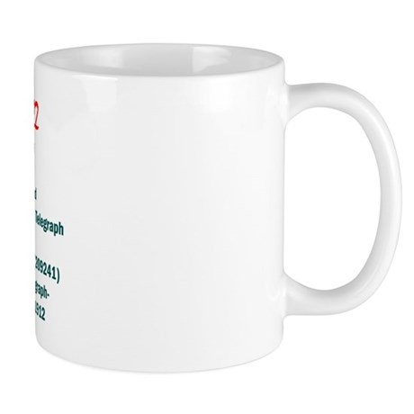Mug: Thomas Edison received five patents today in