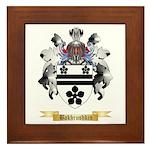 Bakhrushkin Framed Tile