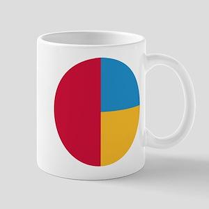 pie_chart Mug