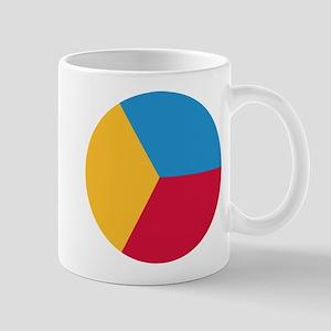 pie_chart_same_size Mug