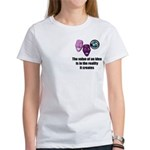 Value of an Idea Women's Classic White T-Shirt