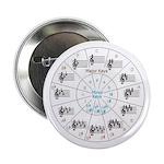 Circle of Keys Reminder Button