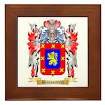 Beinosovitch Framed Tile