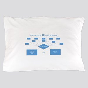 10 types of people...understand binary Pillow Case