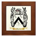 Biglio Framed Tile