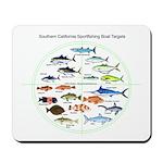 Southern California Sportfishing Targets Mousepad