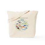 Southern California Sportfishing Targets Tote Bag