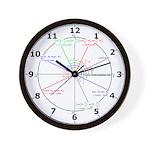 Amazing Unit Circle Wall Clock