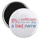 Anti-Government Politician 2.25