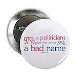 Anti-Government Politician Button