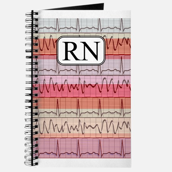 RN case reds Journal