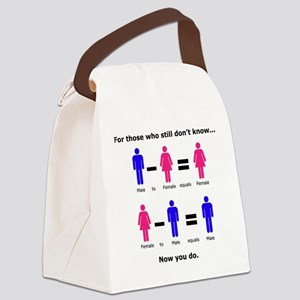 Now You Do Canvas Lunch Bag