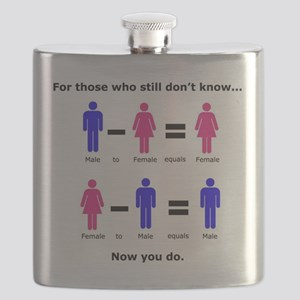 Now You Do Flask