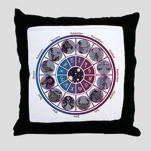 Starlight Zodiac Wheel Throw Pillow