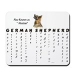 Identifying GSD Mousepad