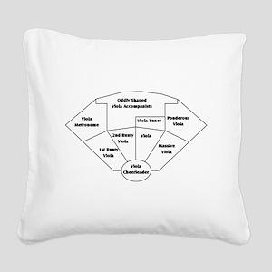 The Violist's Orchestra Square Canvas Pillow