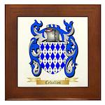 Ceballos Framed Tile