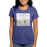 SpecGram NLP Monkey Womens Tri-blend T-Shirt