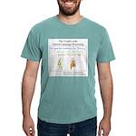 SpecGram NLP Monkey Mens Comfort Colors Shirt