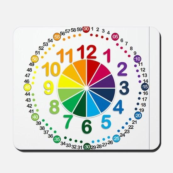 Read It Myself Clock Mousepad
