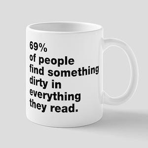 69% find dirty Mug