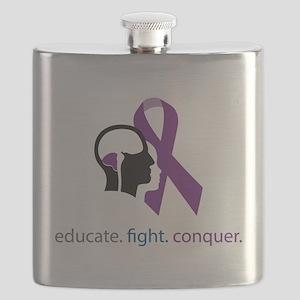 edu.fight.conquer Flask