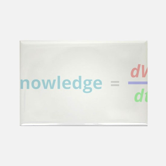 Knowledge is power (for dark background) Rectangle