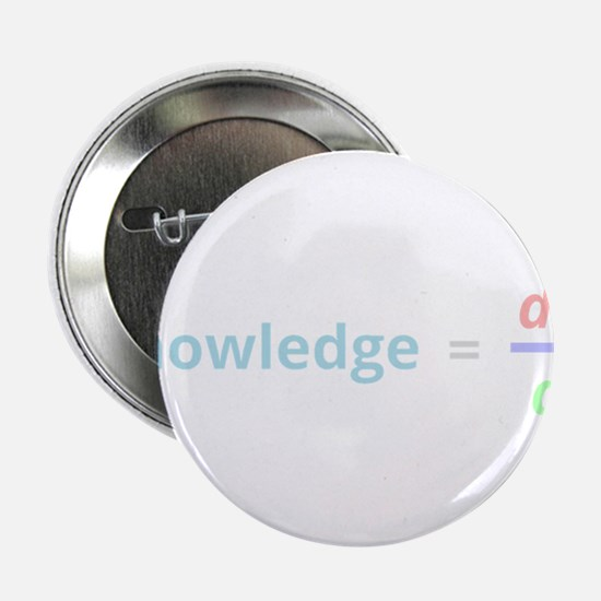 """Knowledge is power (for dark background) 2.25"""" But"""