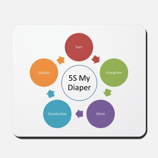 5S My Diaper Mousepad