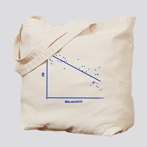 IQ vs Religiosity Tote Bag