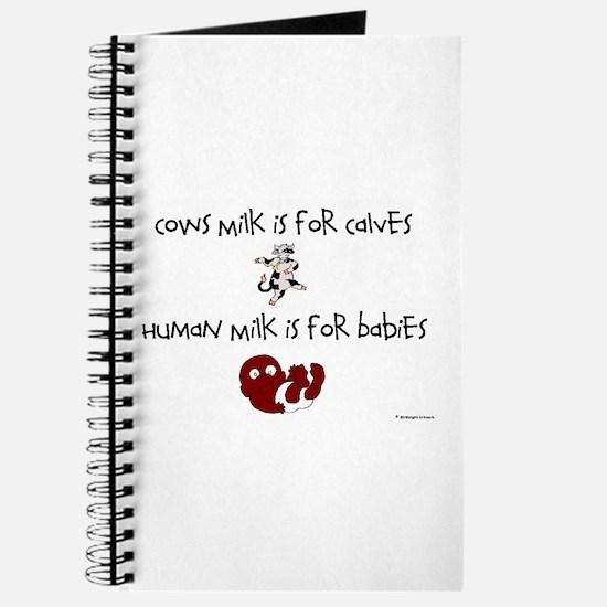 Human milk Journal