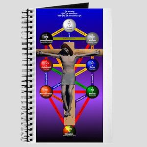 Jesus on the Tree Of Life Journal