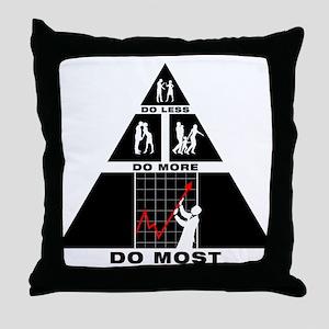 Financial Trader Throw Pillow