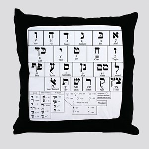 Hebrew Alphabet Throw Pillow