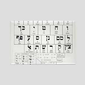 Hebrew Alphabet Rectangle Magnet