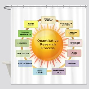 Research Process Shower Curtain