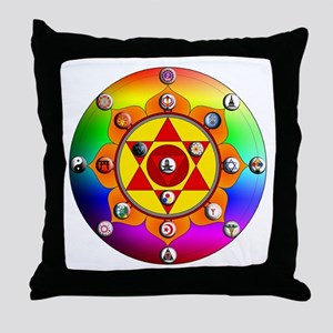 Yoga Mandala Throw Pillow